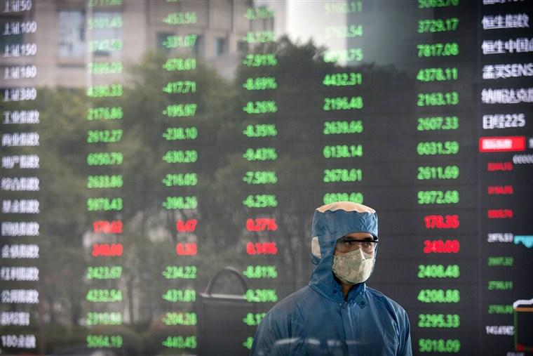 証券取引所指数